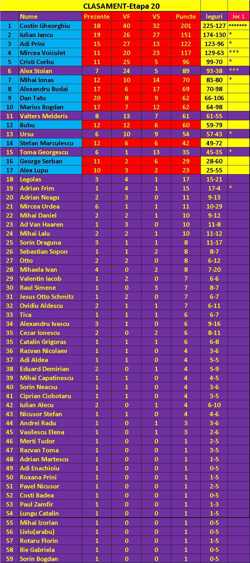 Top Cup 20.